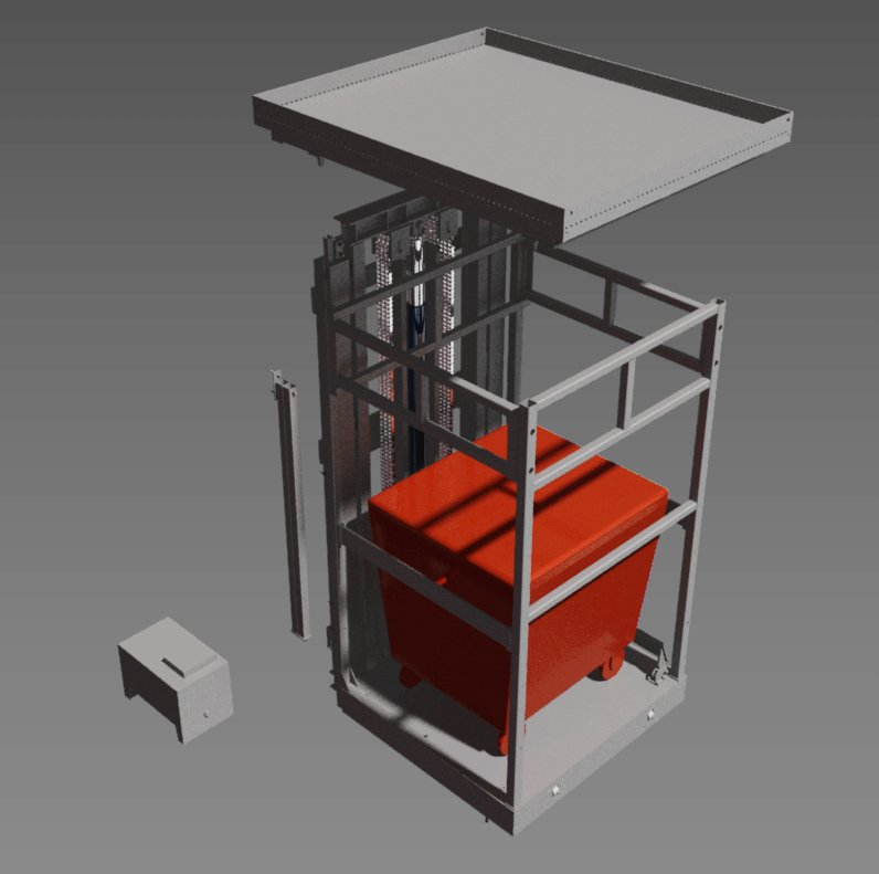 Column Lift Tables